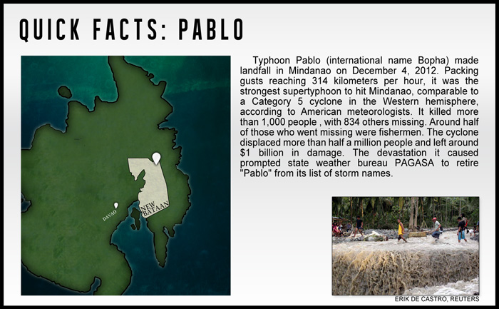 A tale of three disasters, the wrath of Sendong, Pablo and Yolanda 6
