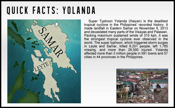 A tale of three disasters, the wrath of Sendong, Pablo and Yolanda 7